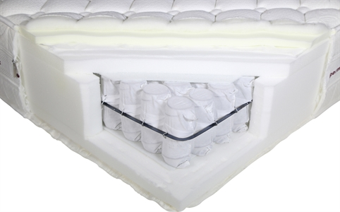 I dettagli del test sul materasso PERMAFLEX Silver