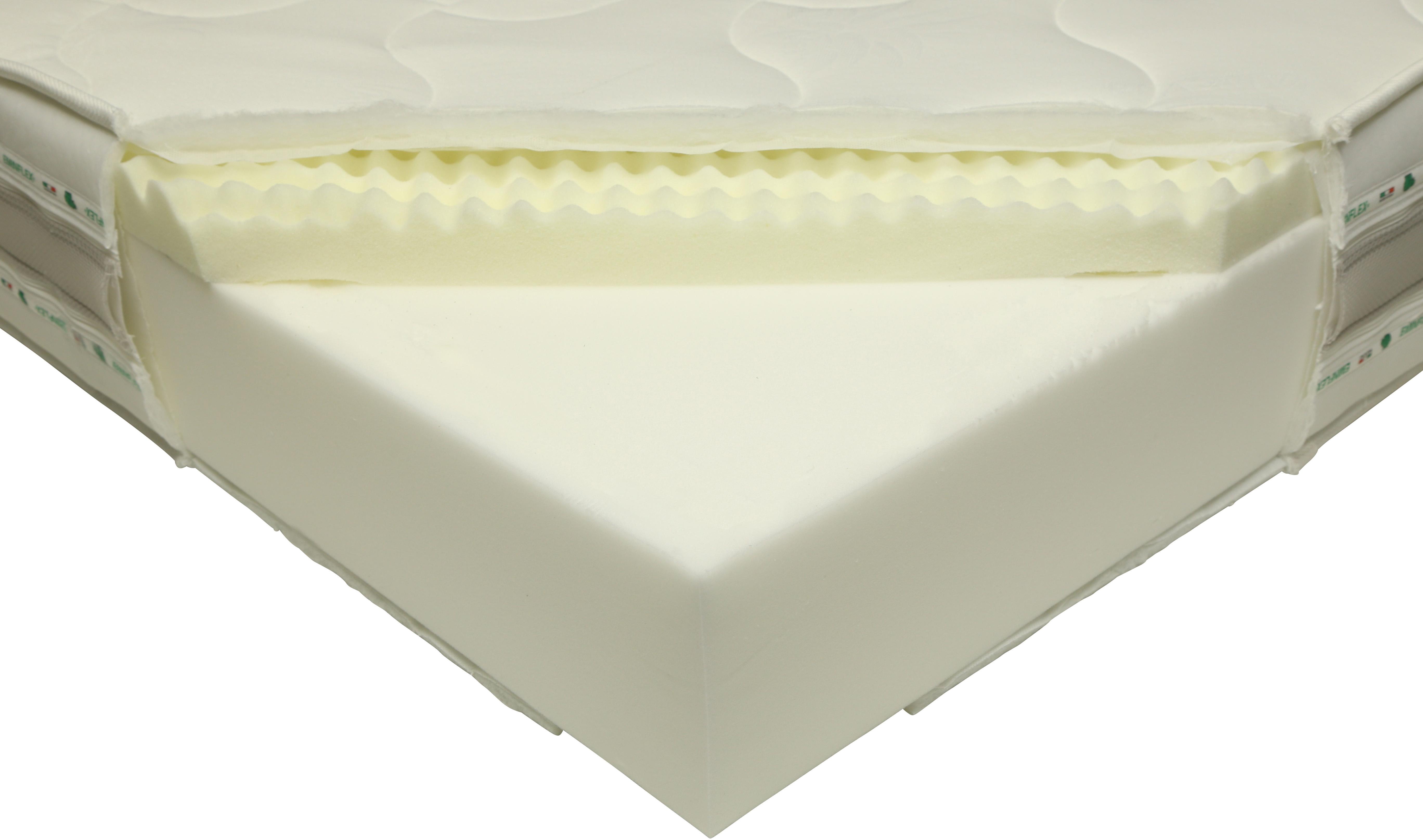Materassi Eminflex Memory Foam Opinioni.Eminflex Renova