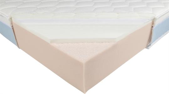 Dormir Materassi.Test E Recensione Dormir Comfort Superior Altroconsumo