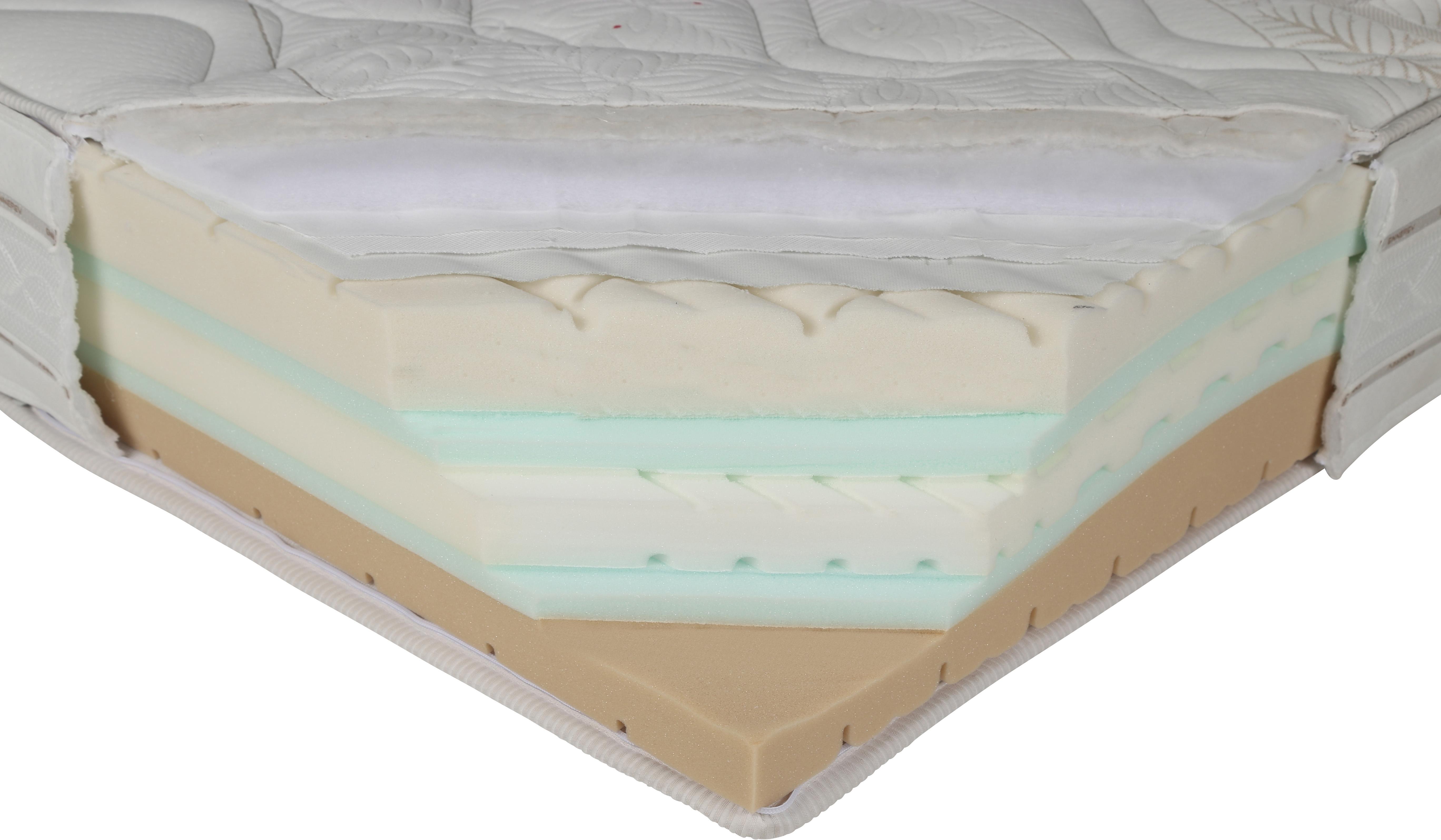 I dettagli del test sul materasso ENNEREV Optipure