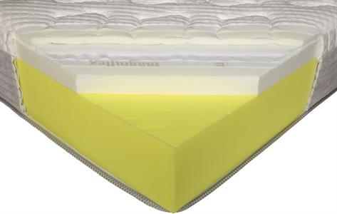 I dettagli del test sul materasso MAGNIFLEX Comfort Dual 10