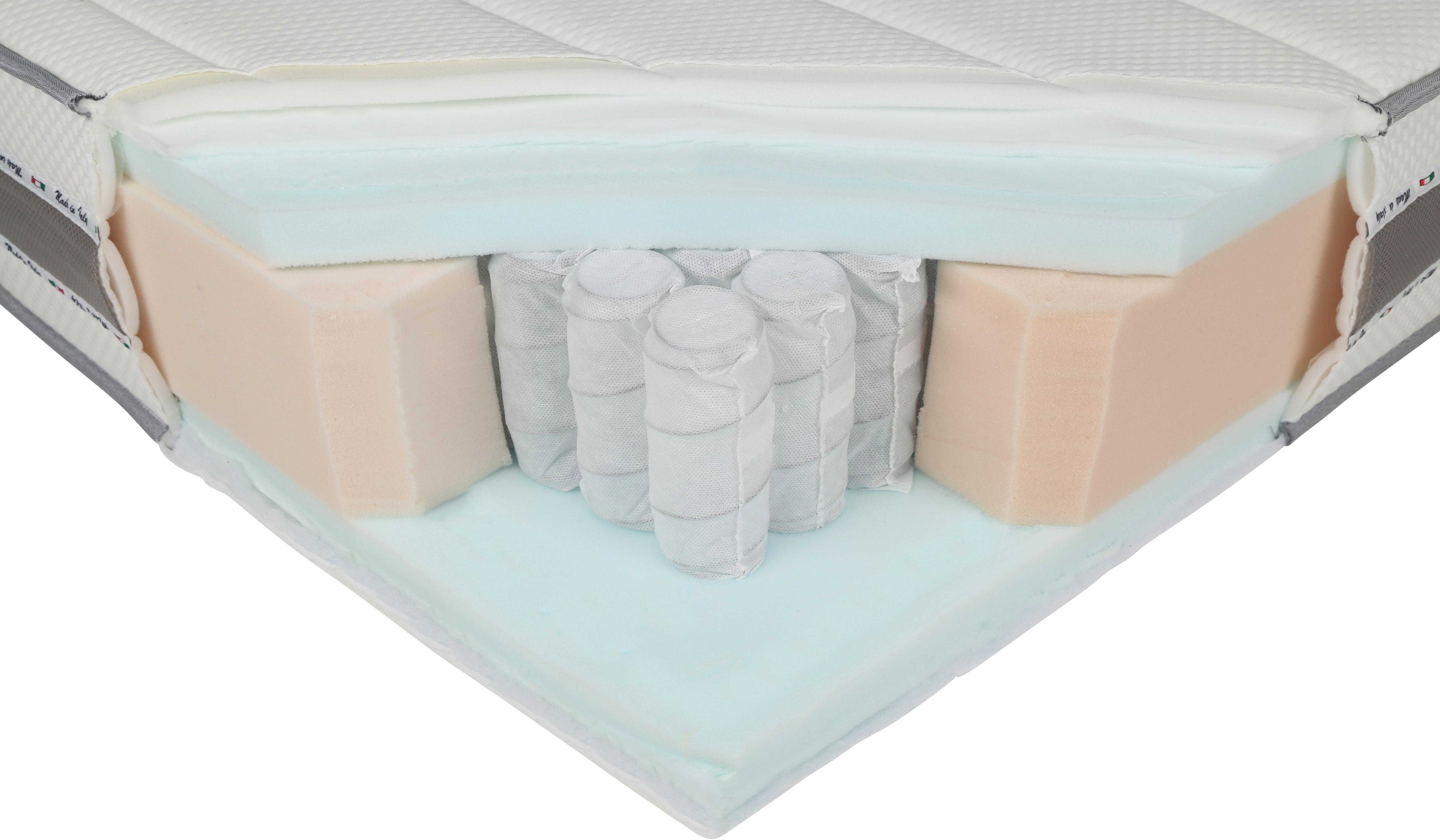 Materassi Mondo Convenienza Opinioni.Test E Recensione Mondo Convenienza Silver Fast Altroconsumo